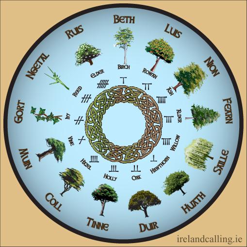Celtic-Tree-Calendar-Simple
